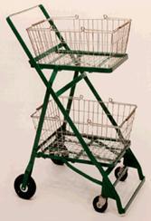 Origen del carrito de compras de los supermercados