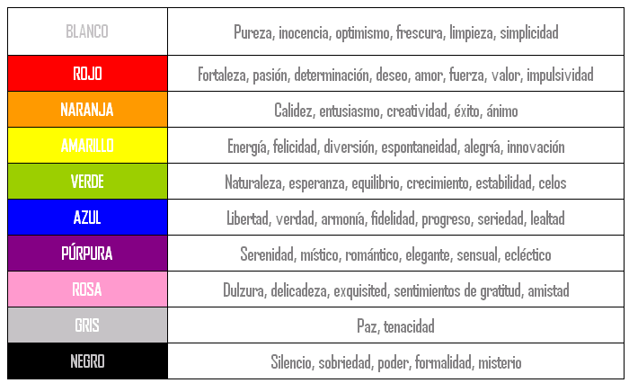 significado de colores